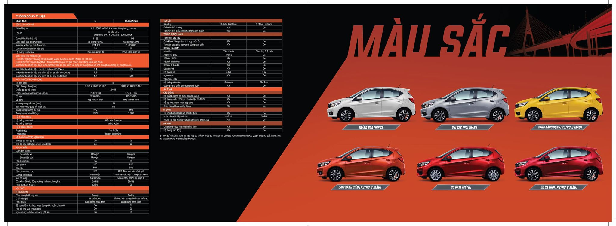 Thông số kỹ thuật Honda Brio 2021 - Honda Ô tô Nha Trang - Honda Ô tô Khánh Hòa - 0905 069 259