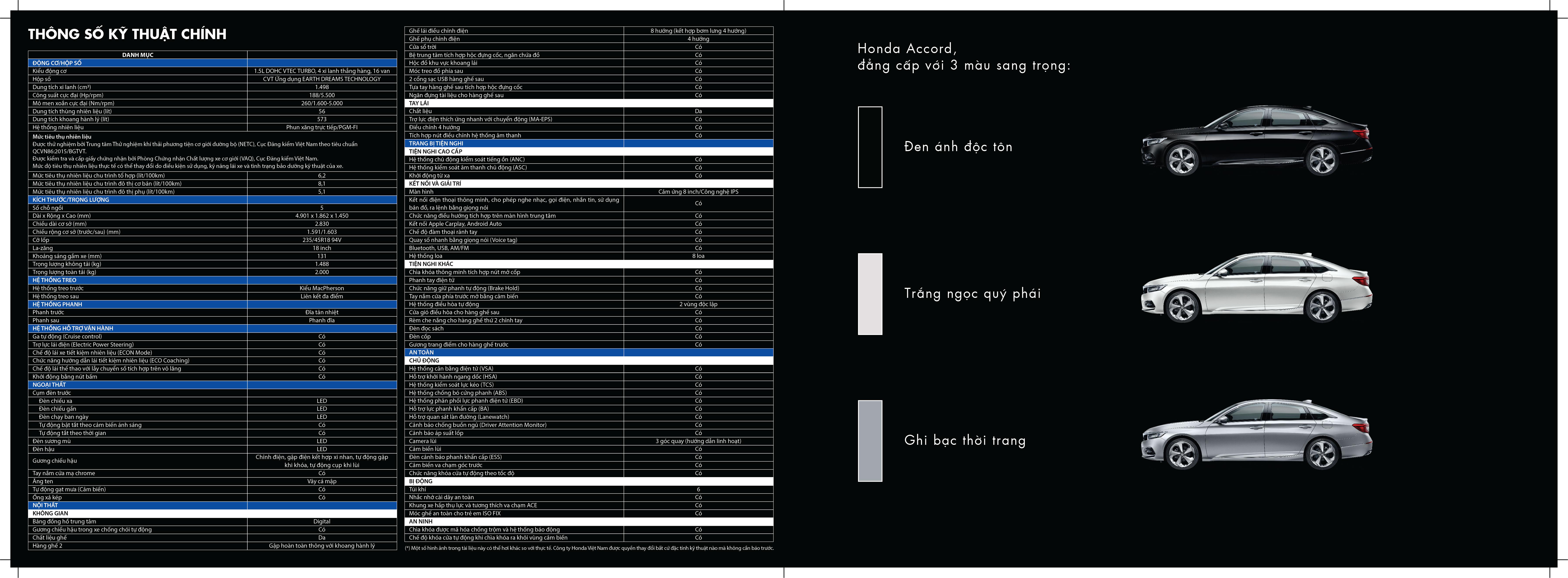 Thông số kỹ thuật Honda Accord 2020 - Honda Khánh Hòa - Honda Ô tô Nha Trang - 0905 069 259