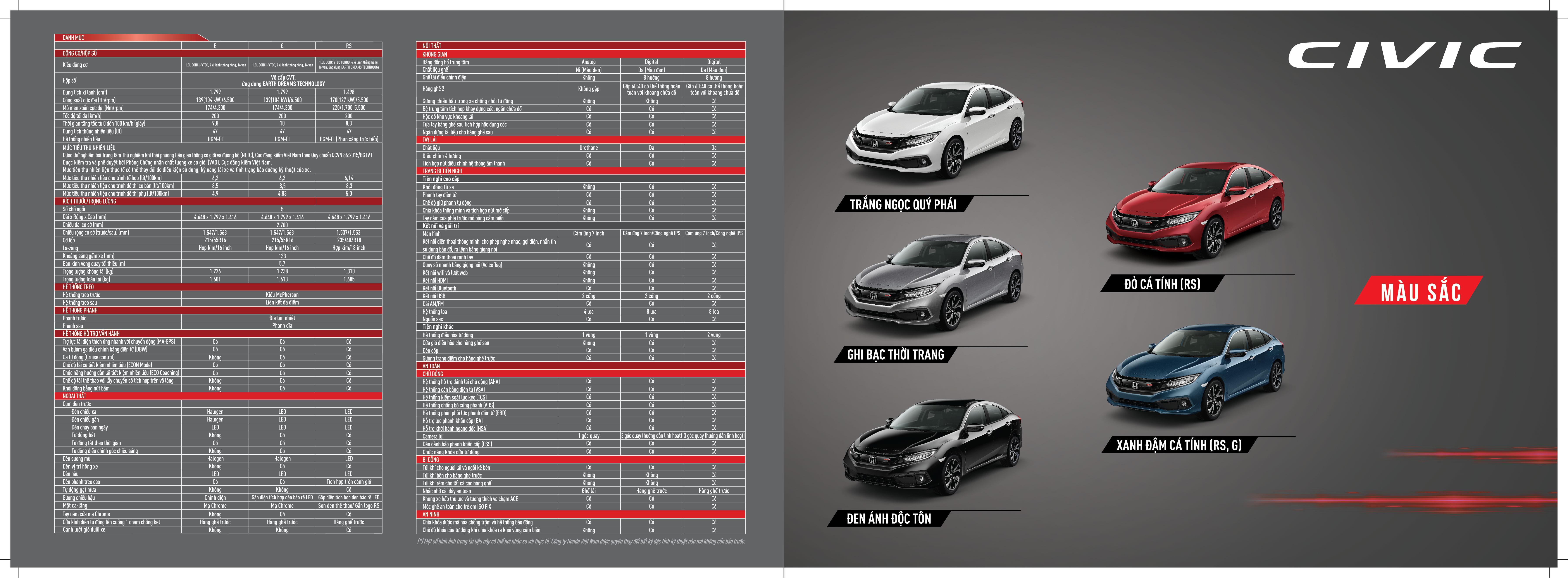 Thông số kỹ thuật Honda Civic mới - Honda Ô tô Nha Trang - Honda Ô tô Khánh Hòa - 0905 069 259